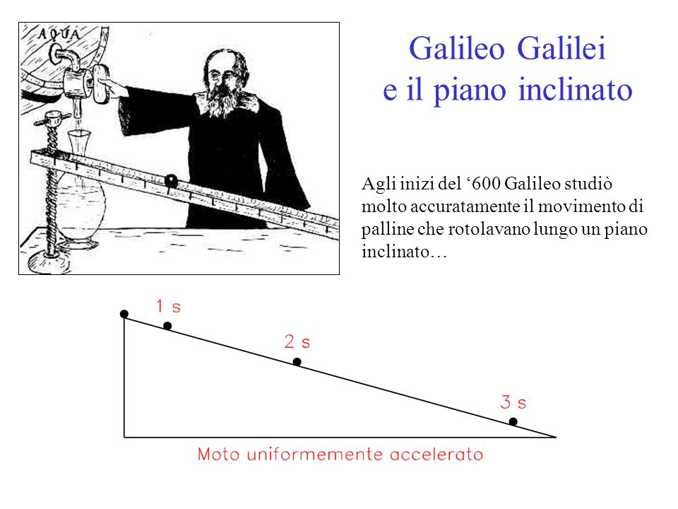 Galileo Galilei e il piano inclinato