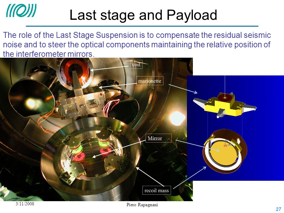 Last stage and Payload