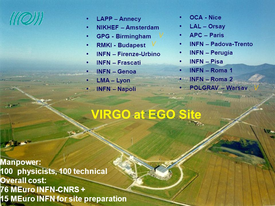 VIRGO VIRGO at EGO Site Manpower: 100 physicists, 100 technical