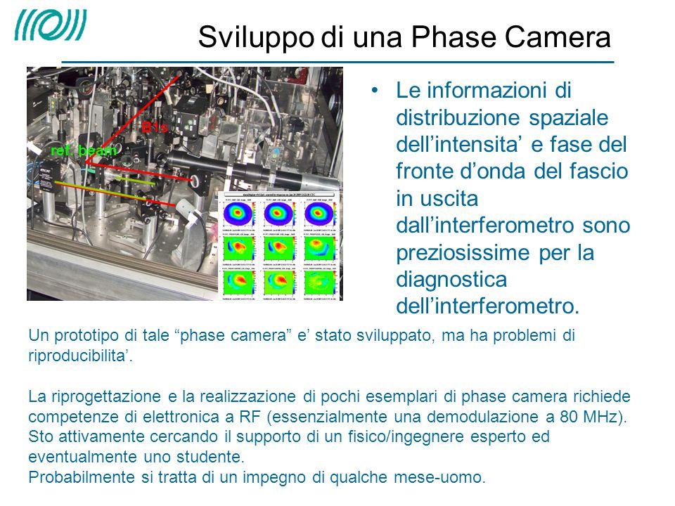 Sviluppo di una Phase Camera