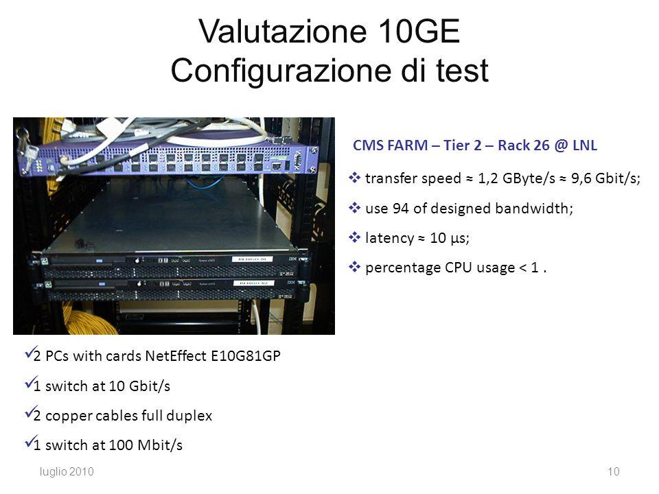 Configurazione di test