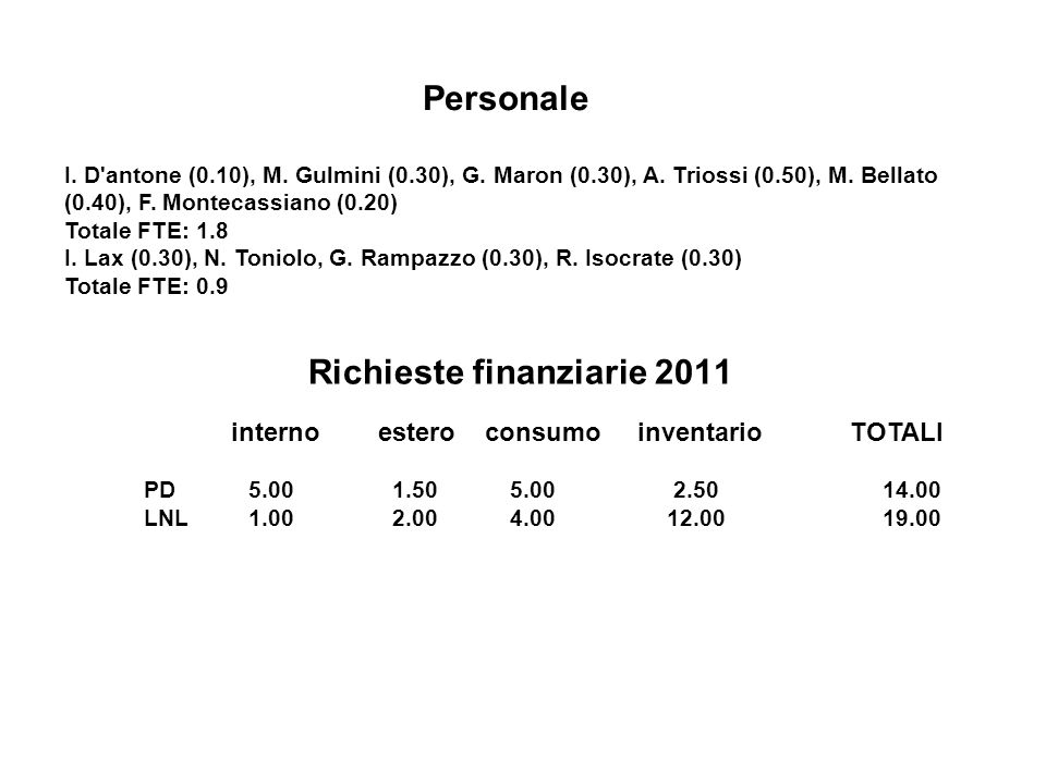 Richieste finanziarie 2011