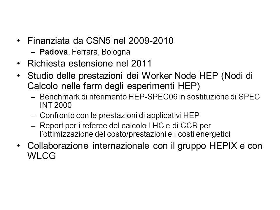 Richiesta estensione nel 2011