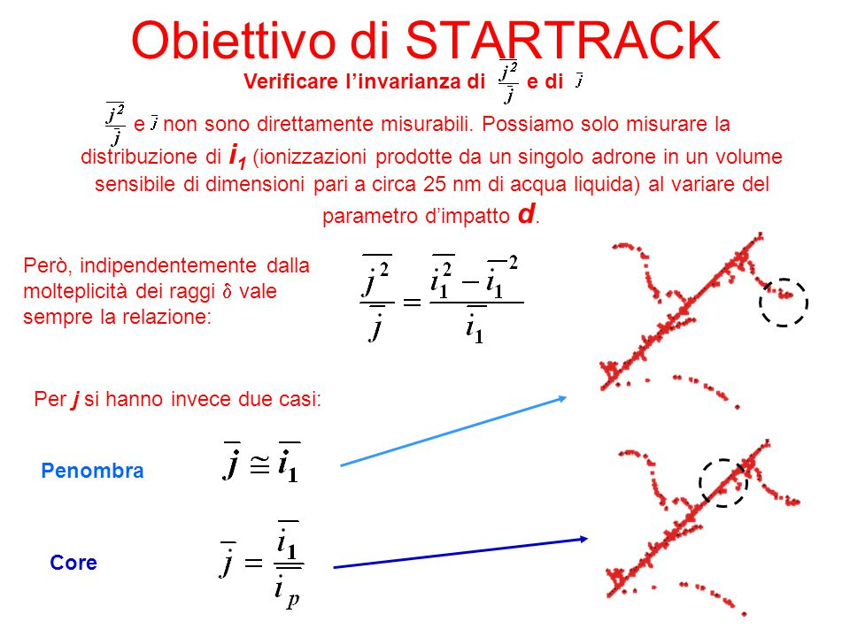 Obiettivo di STARTRACK