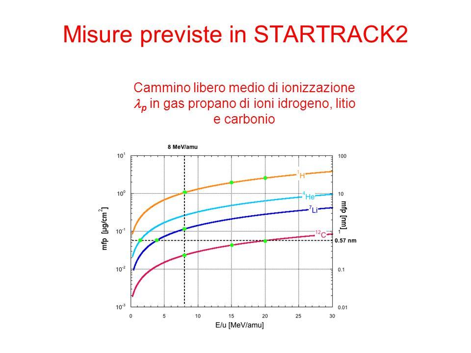 Misure previste in STARTRACK2