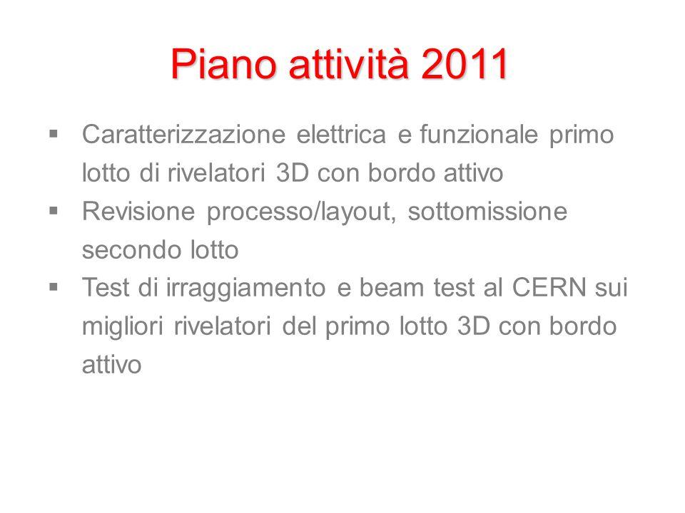 Piano attività 2011 Caratterizzazione elettrica e funzionale primo lotto di rivelatori 3D con bordo attivo.