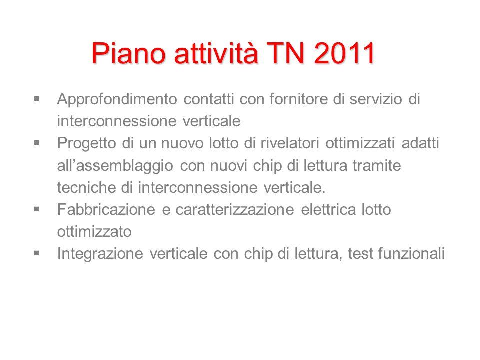 Piano attività TN 2011 Approfondimento contatti con fornitore di servizio di interconnessione verticale.