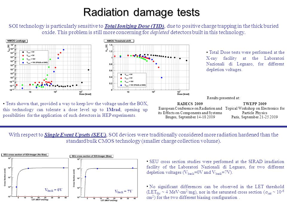 Radiation damage tests