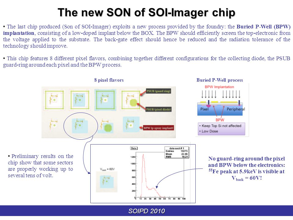 The new SON of SOI-Imager chip