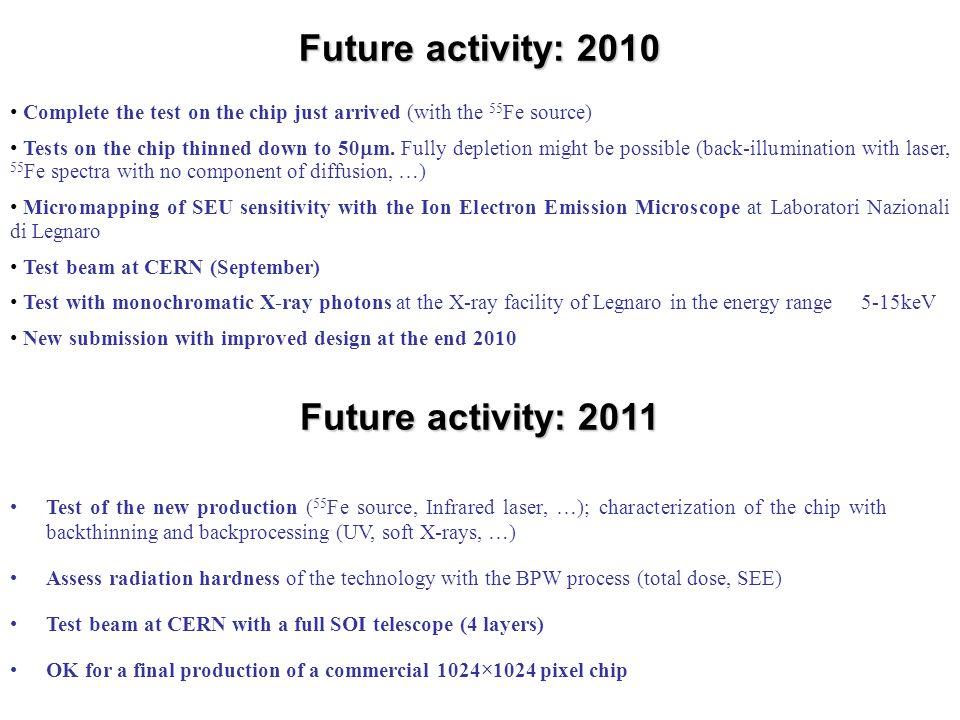 Future activity: 2010 Future activity: 2011
