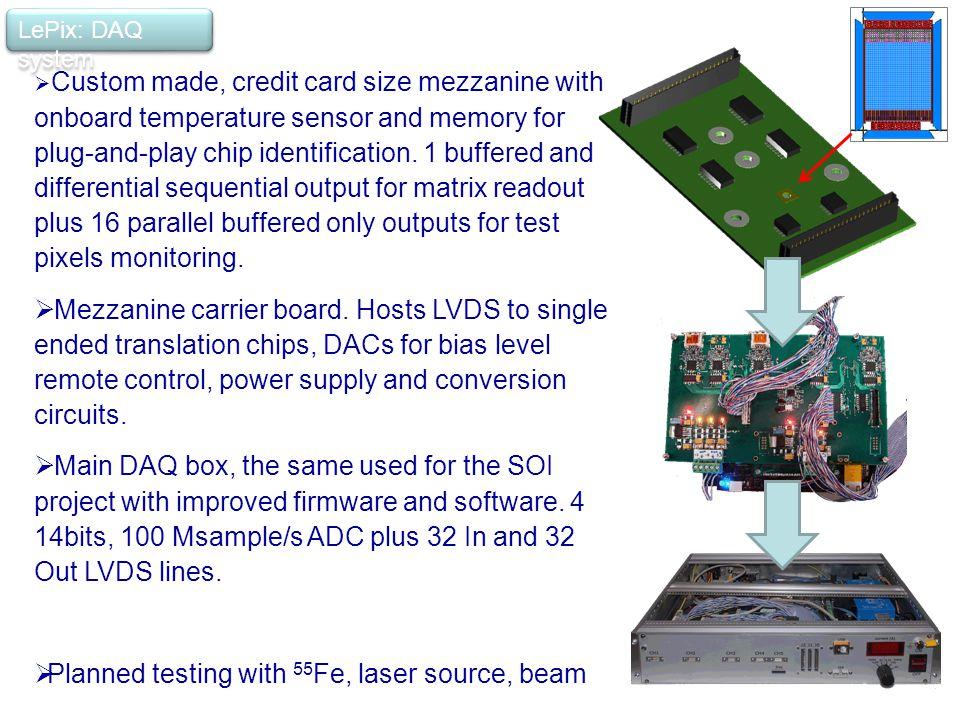 test setup LePix: DAQ system.