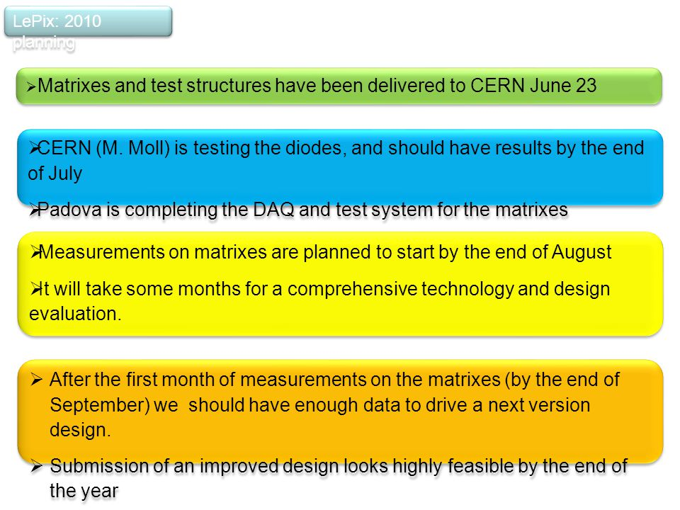 2010 LePix: 2010 planning. Matrixes and test structures have been delivered to CERN June 23.