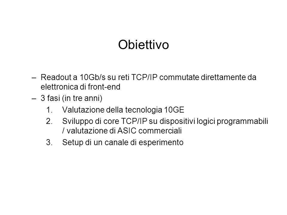 Obiettivo Readout a 10Gb/s su reti TCP/IP commutate direttamente da elettronica di front-end. 3 fasi (in tre anni)