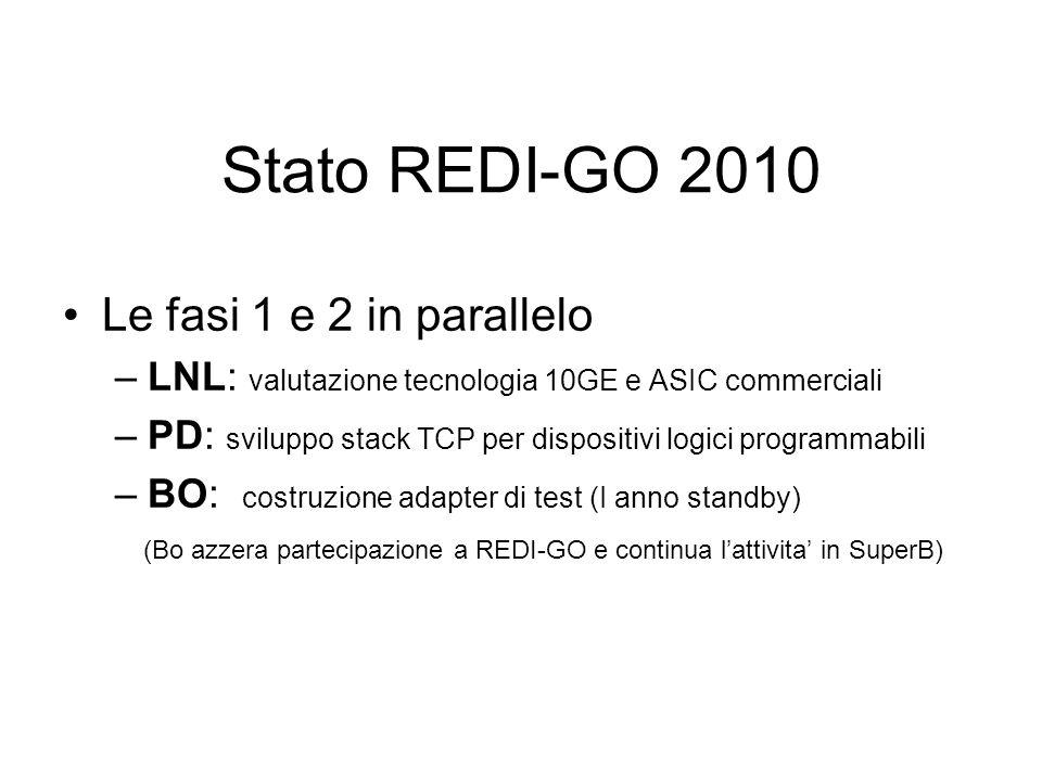 Stato REDI-GO 2010 Le fasi 1 e 2 in parallelo