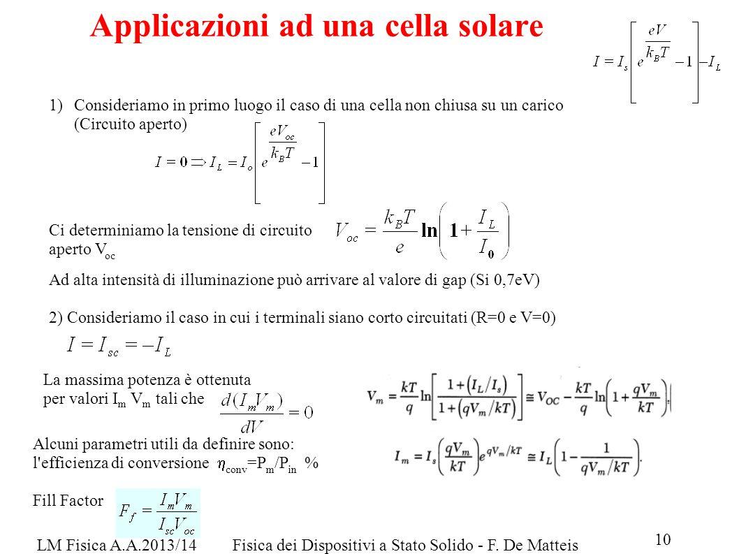 Applicazioni ad una cella solare