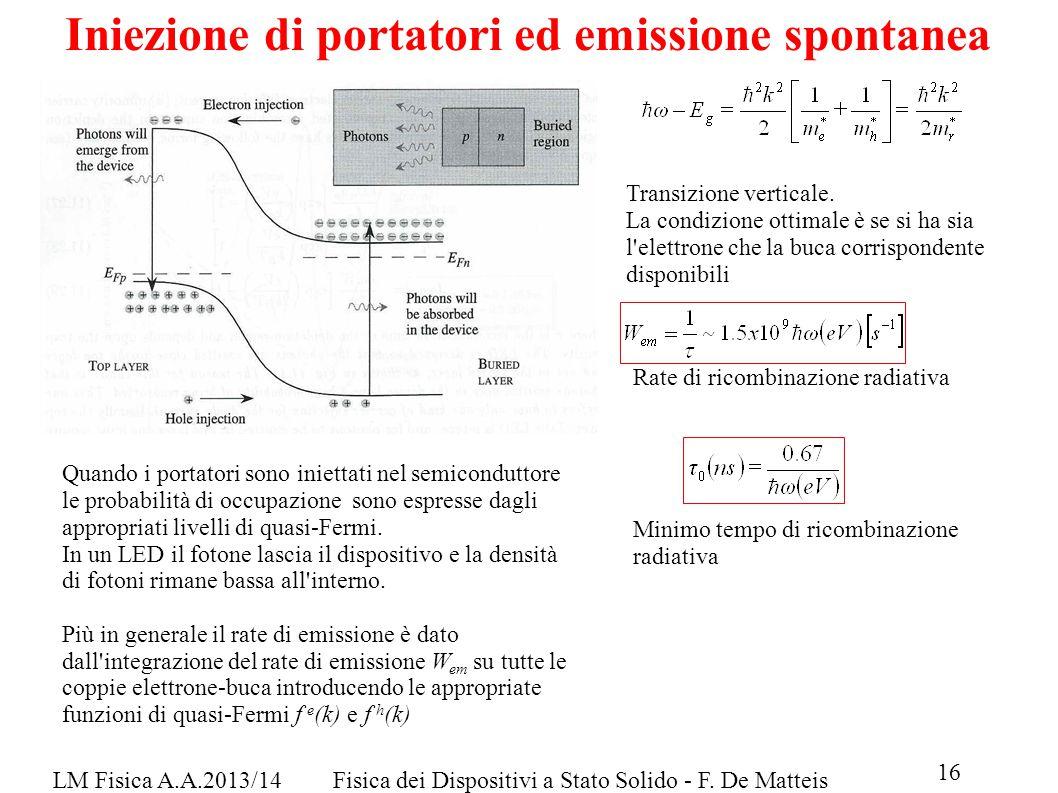 Iniezione di portatori ed emissione spontanea