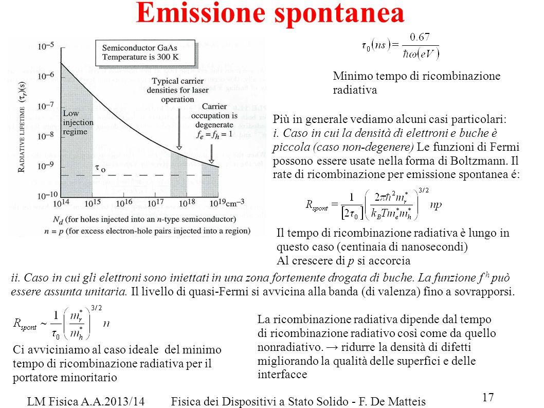 Emissione spontanea Minimo tempo di ricombinazione radiativa