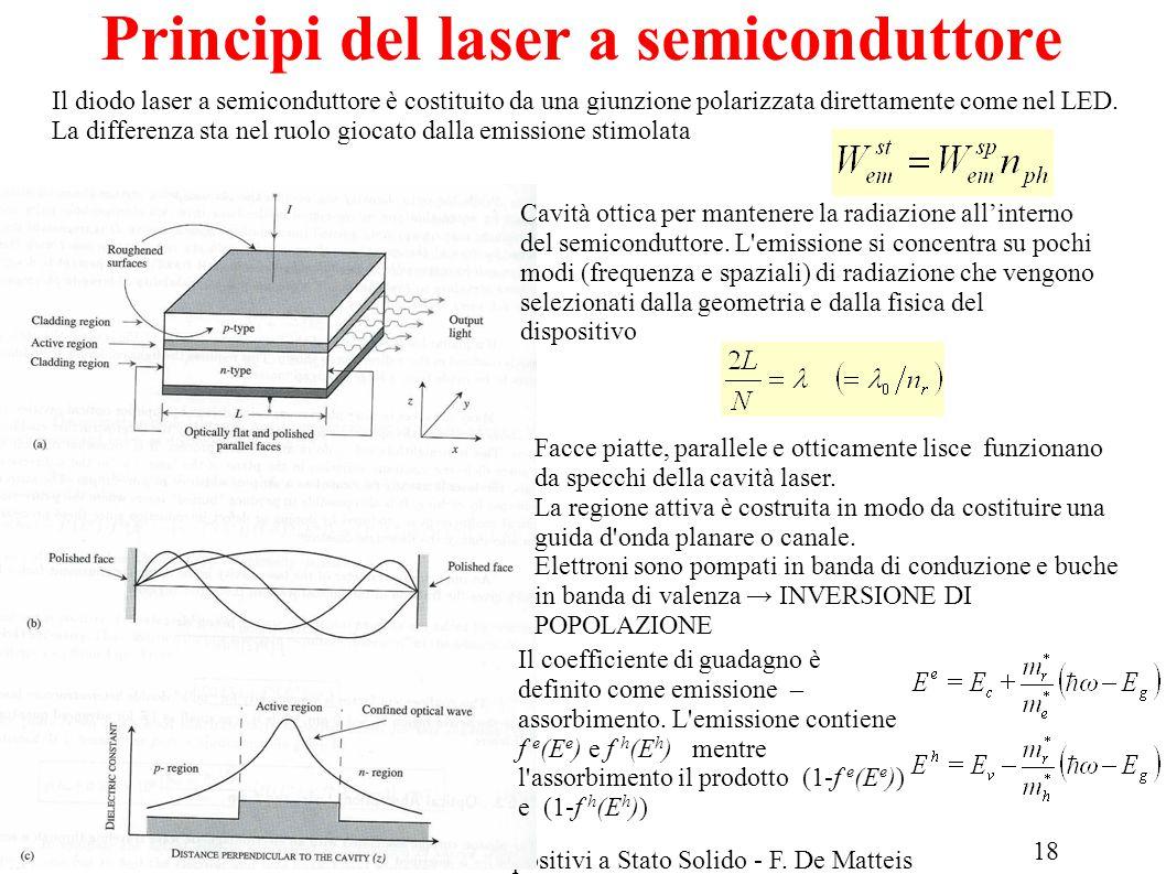 Principi del laser a semiconduttore