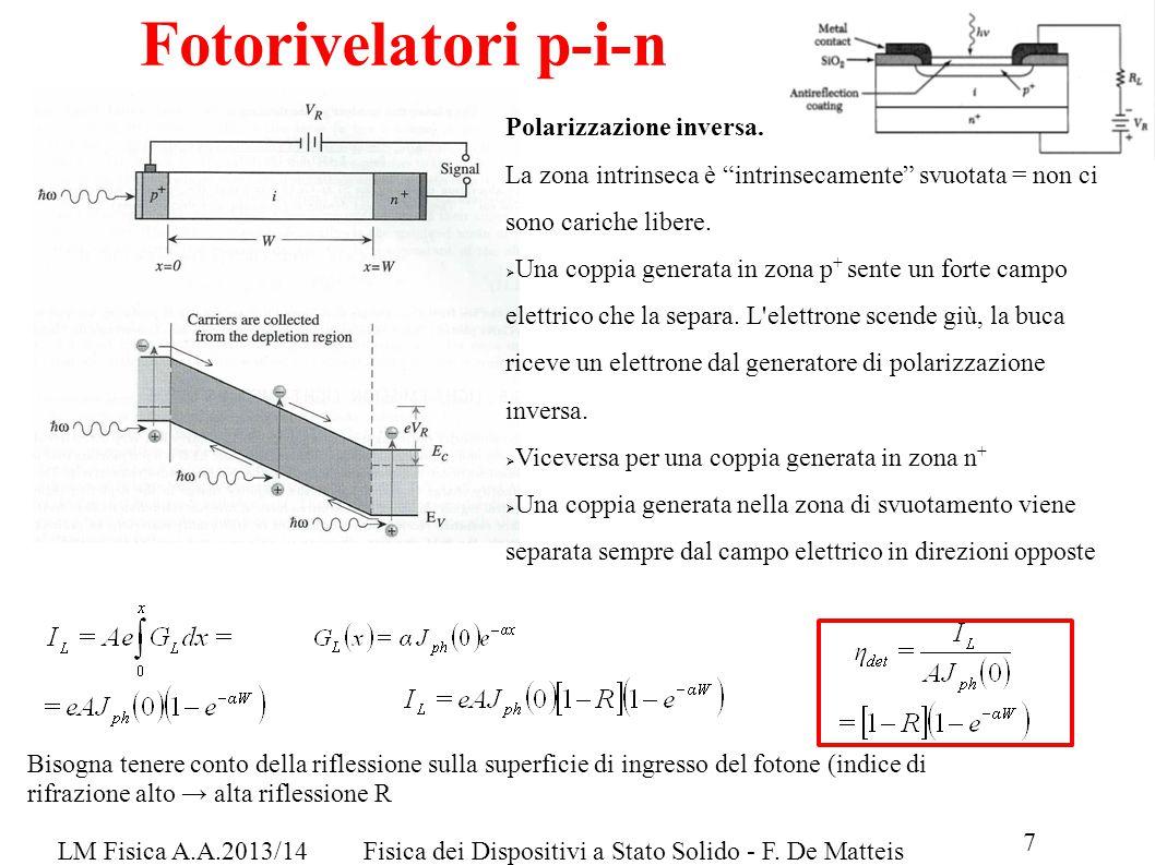 Fotorivelatori p-i-n Polarizzazione inversa.