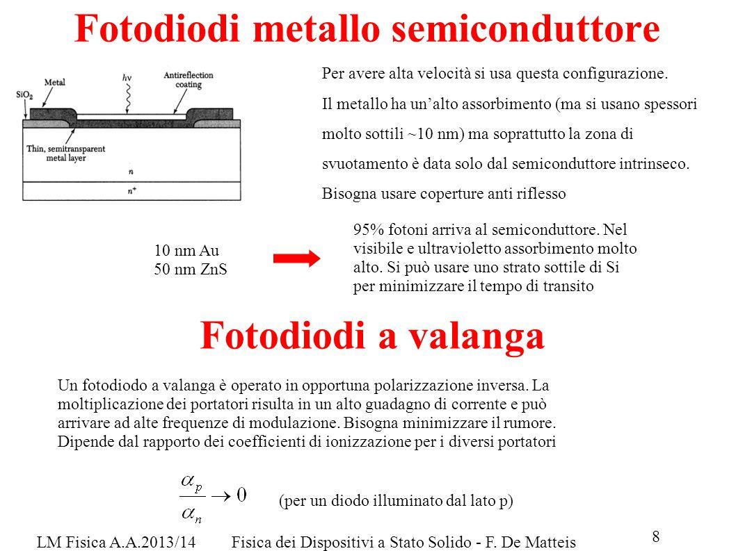 Fotodiodi metallo semiconduttore