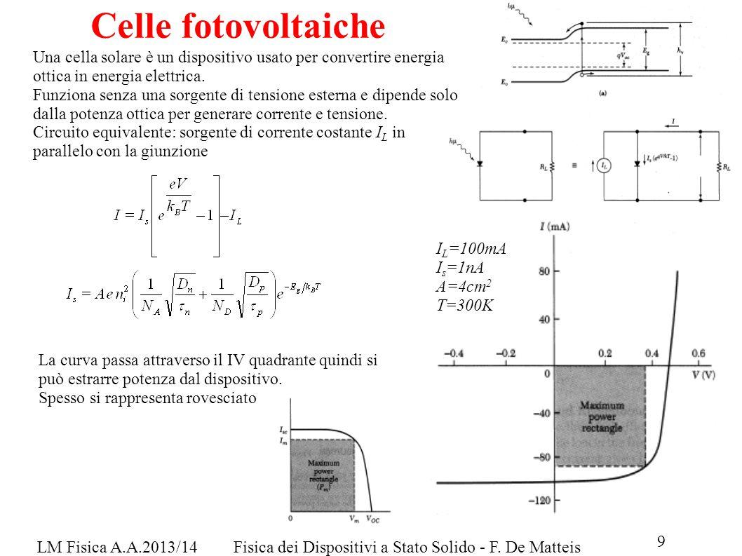Celle fotovoltaiche Una cella solare è un dispositivo usato per convertire energia ottica in energia elettrica.