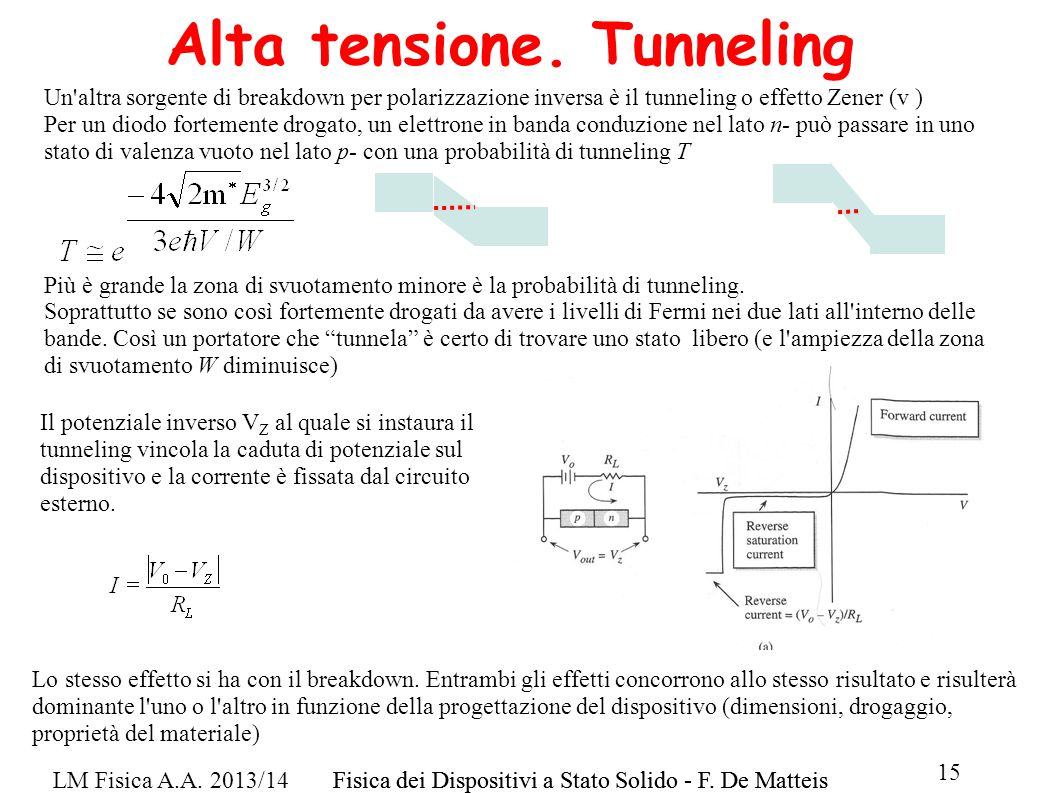 Alta tensione. Tunneling