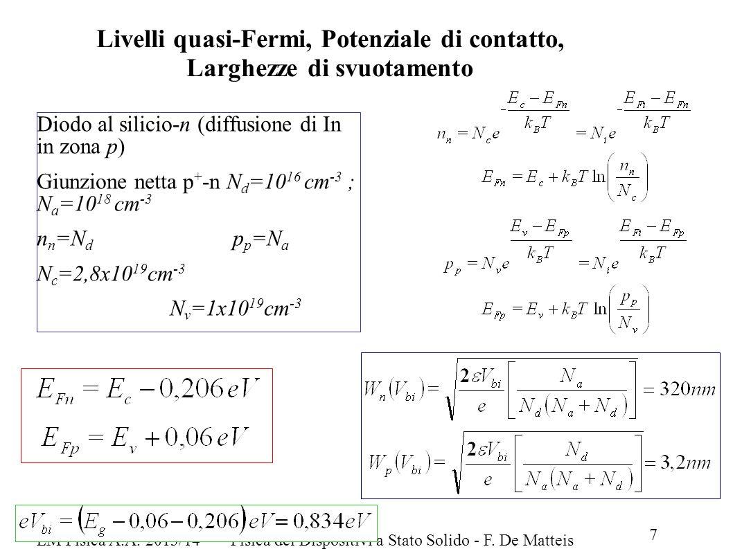 Livelli quasi-Fermi, Potenziale di contatto, Larghezze di svuotamento