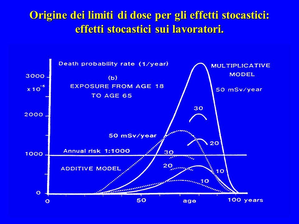 Origine dei limiti di dose per gli effetti stocastici: effetti stocastici sui lavoratori.