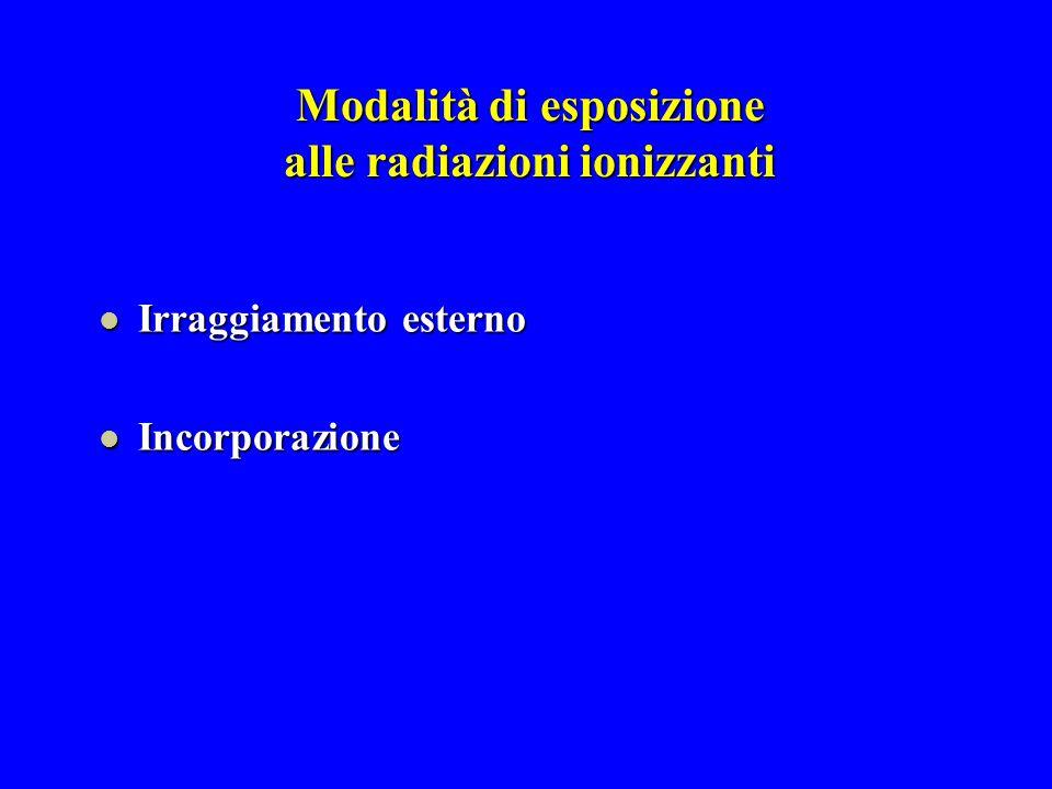 Modalità di esposizione alle radiazioni ionizzanti