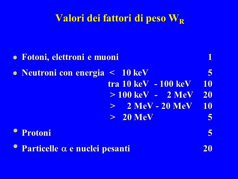 Valori dei fattori di peso WR