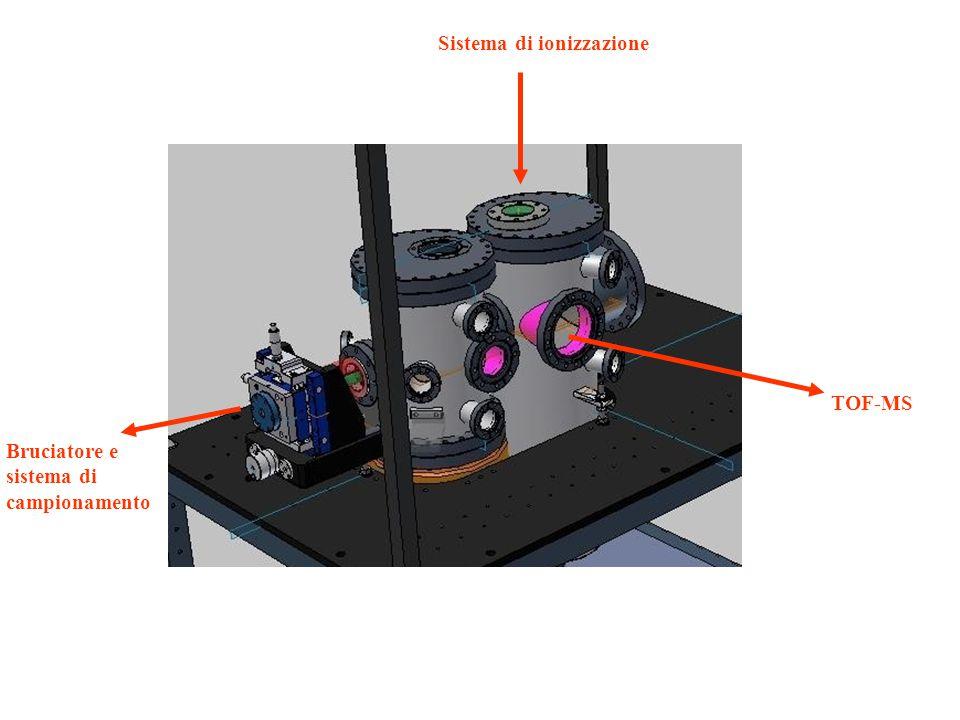 Sistema di ionizzazione