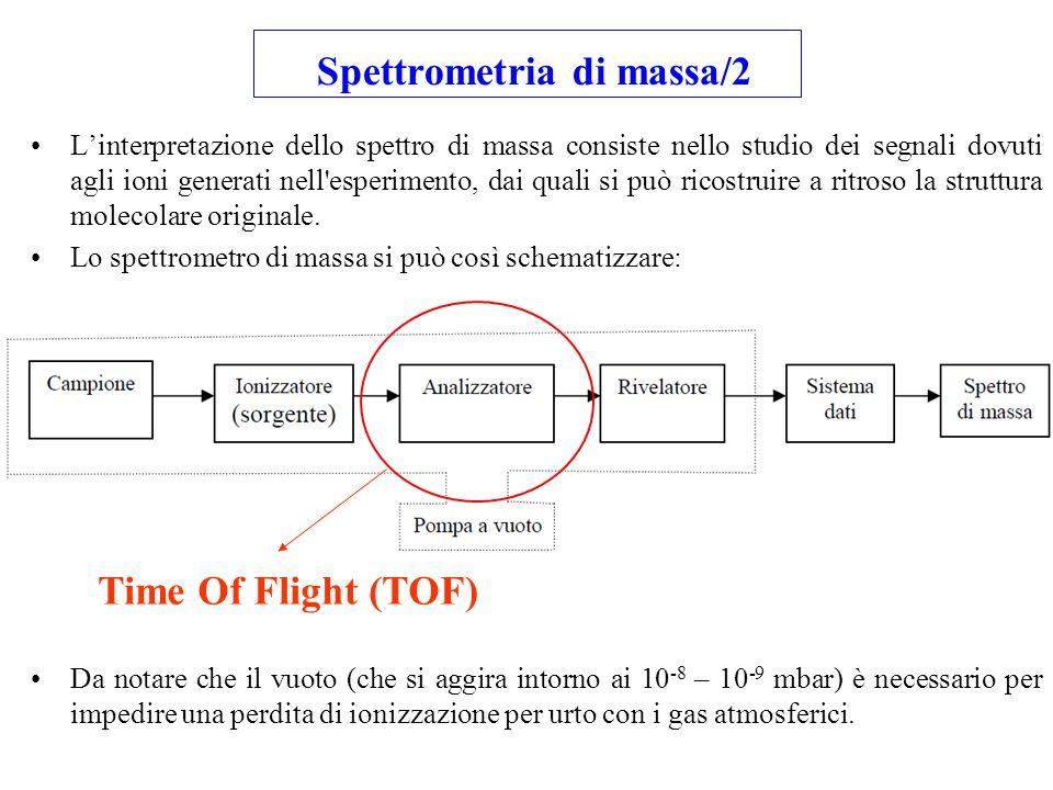 Spettrometria di massa/2