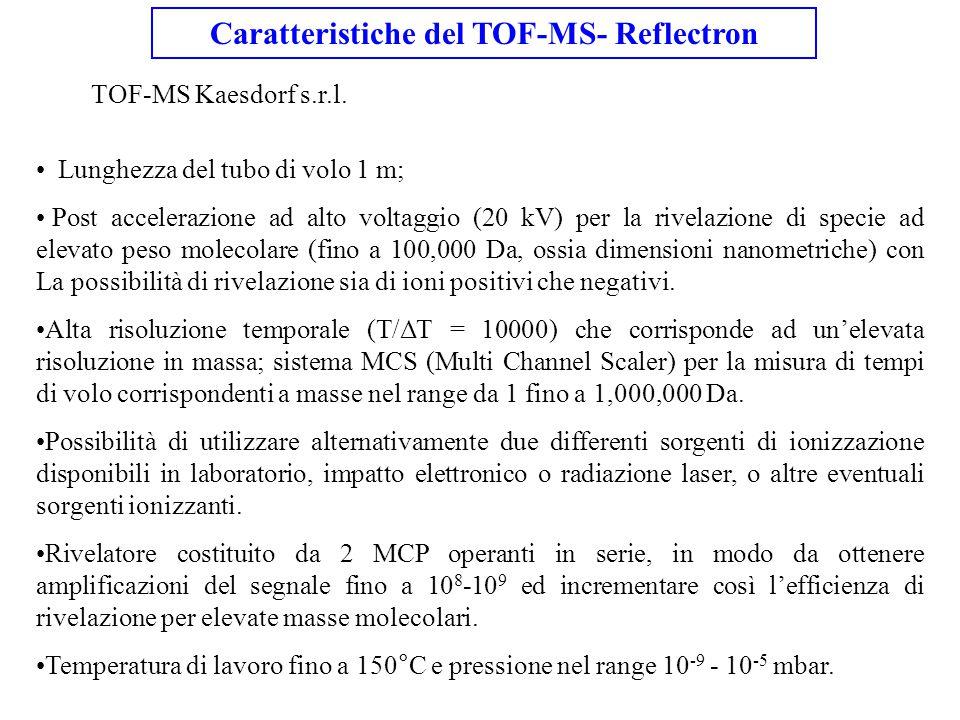 Caratteristiche del TOF-MS- Reflectron