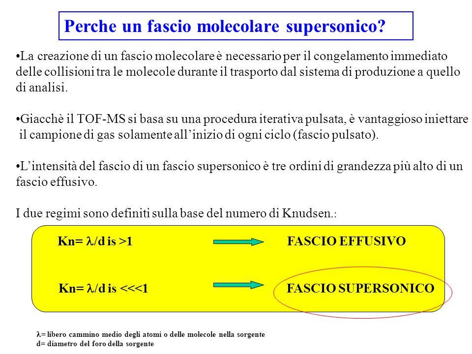 Perche un fascio molecolare supersonico