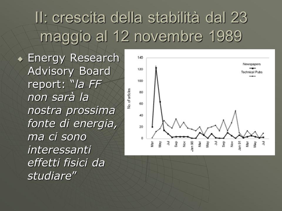 II: crescita della stabilità dal 23 maggio al 12 novembre 1989