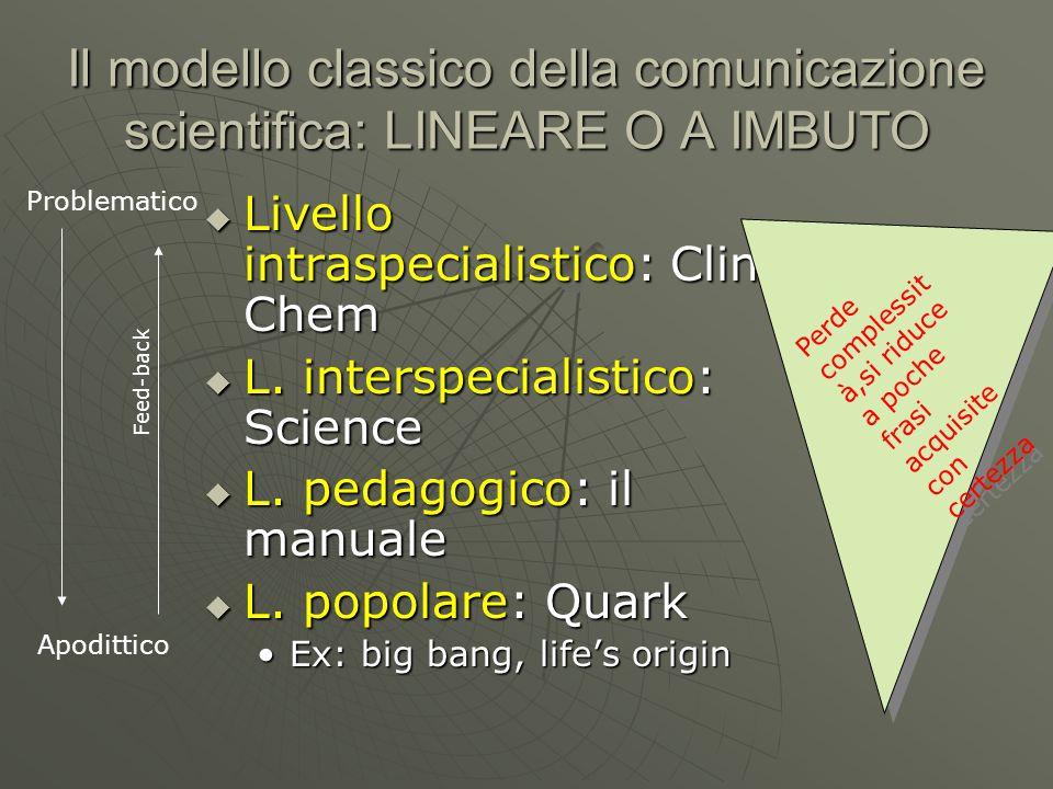 Il modello classico della comunicazione scientifica: LINEARE O A IMBUTO