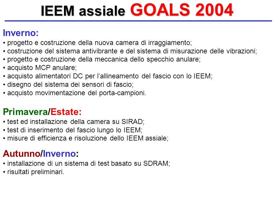 IEEM assiale GOALS 2004 Inverno: Primavera/Estate: Autunno/Inverno: