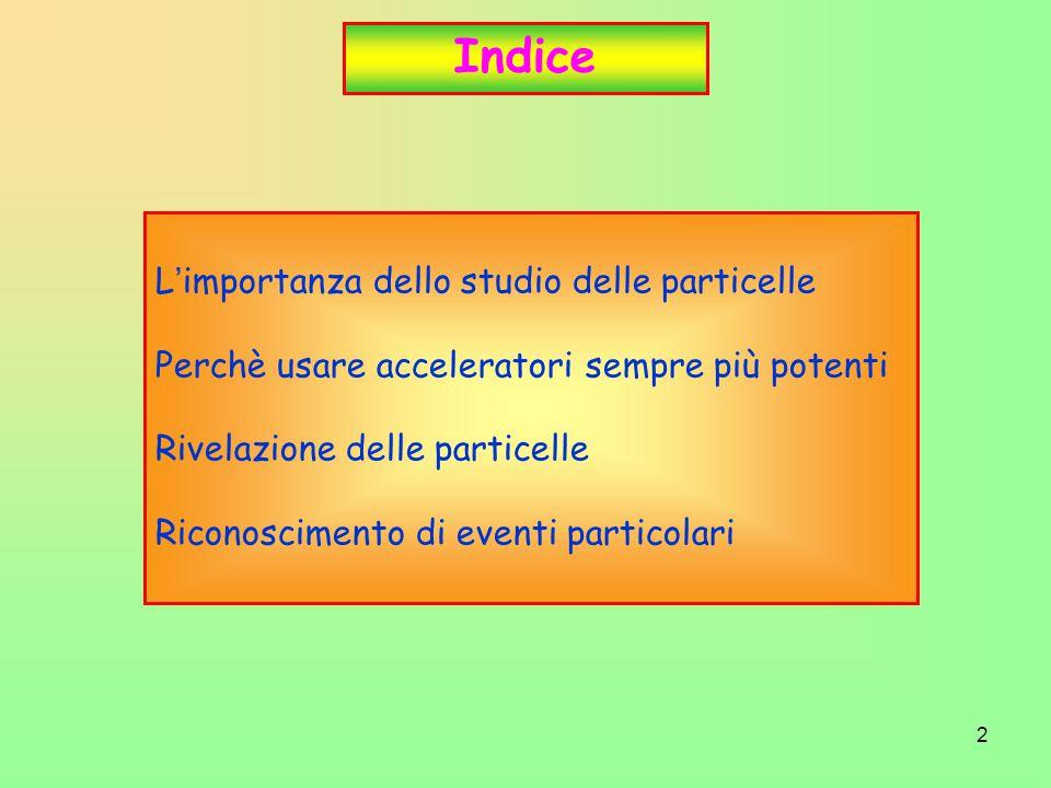 Indice L'importanza dello studio delle particelle