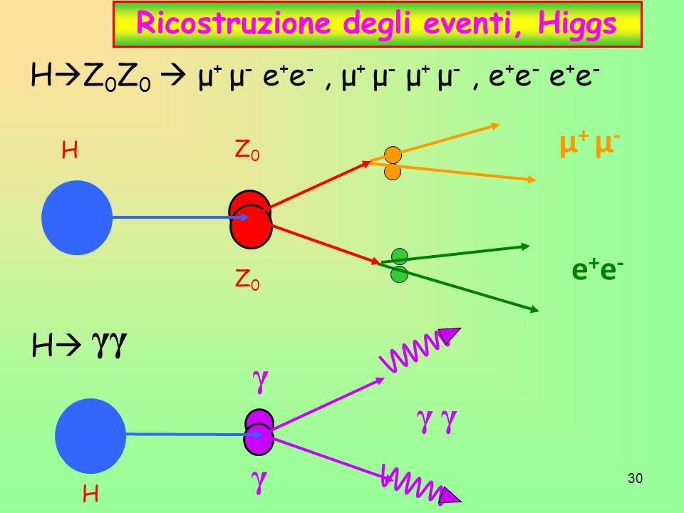 Ricostruzione degli eventi, Higgs