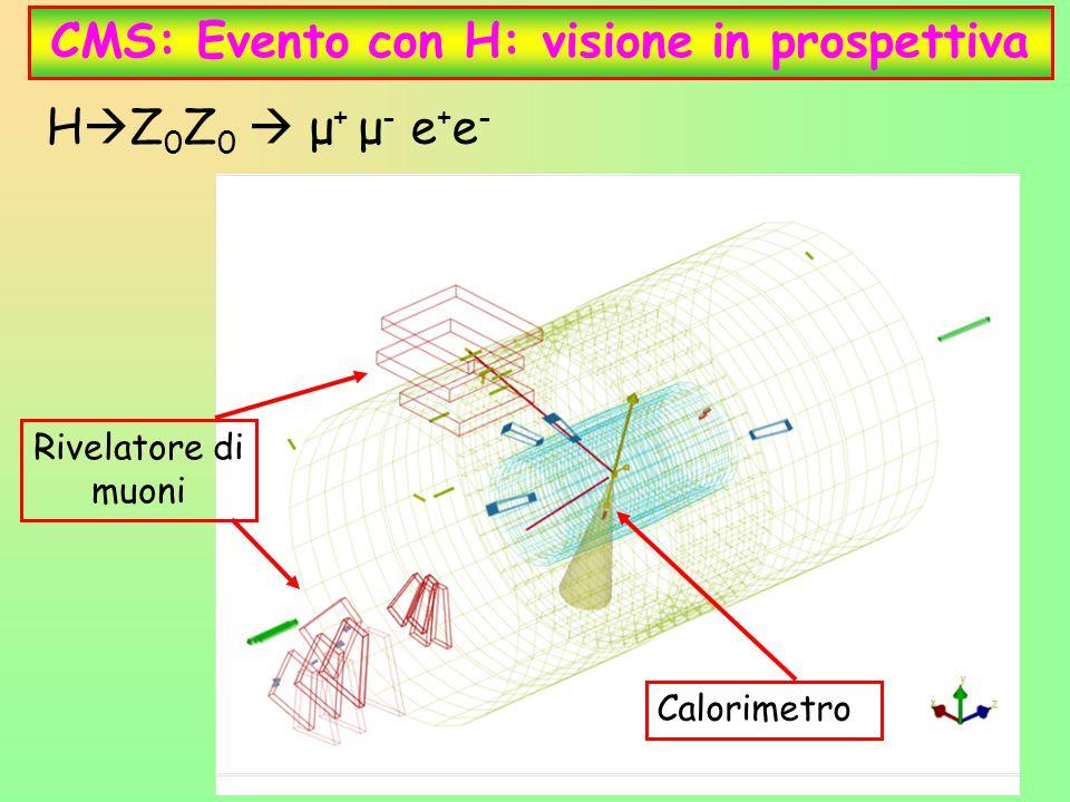 CMS: Evento con H: visione in prospettiva