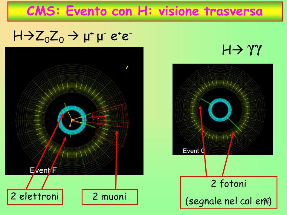 CMS: Evento con H: visione trasversa