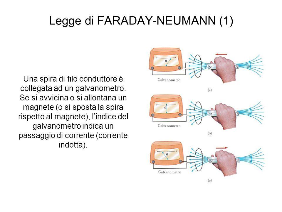 Legge di FARADAY-NEUMANN (1)