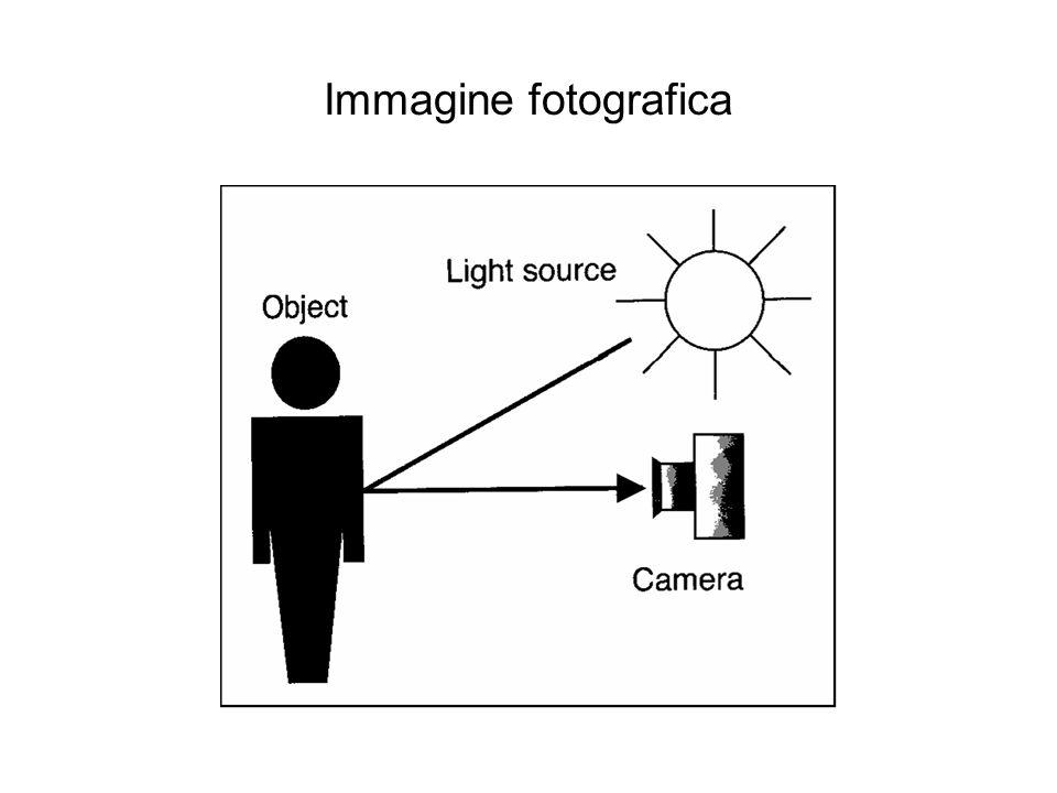 Immagine fotografica
