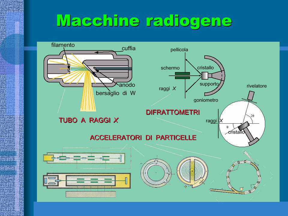 Macchine radiogene