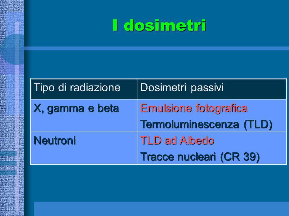 I dosimetri Tipo di radiazione Dosimetri passivi X, gamma e beta