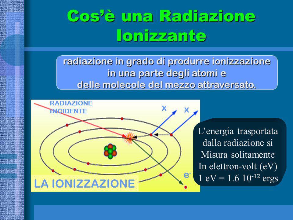 Cos'è una Radiazione Ionizzante