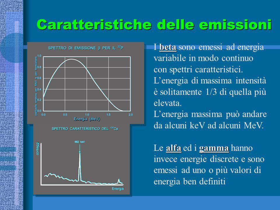Caratteristiche delle emissioni