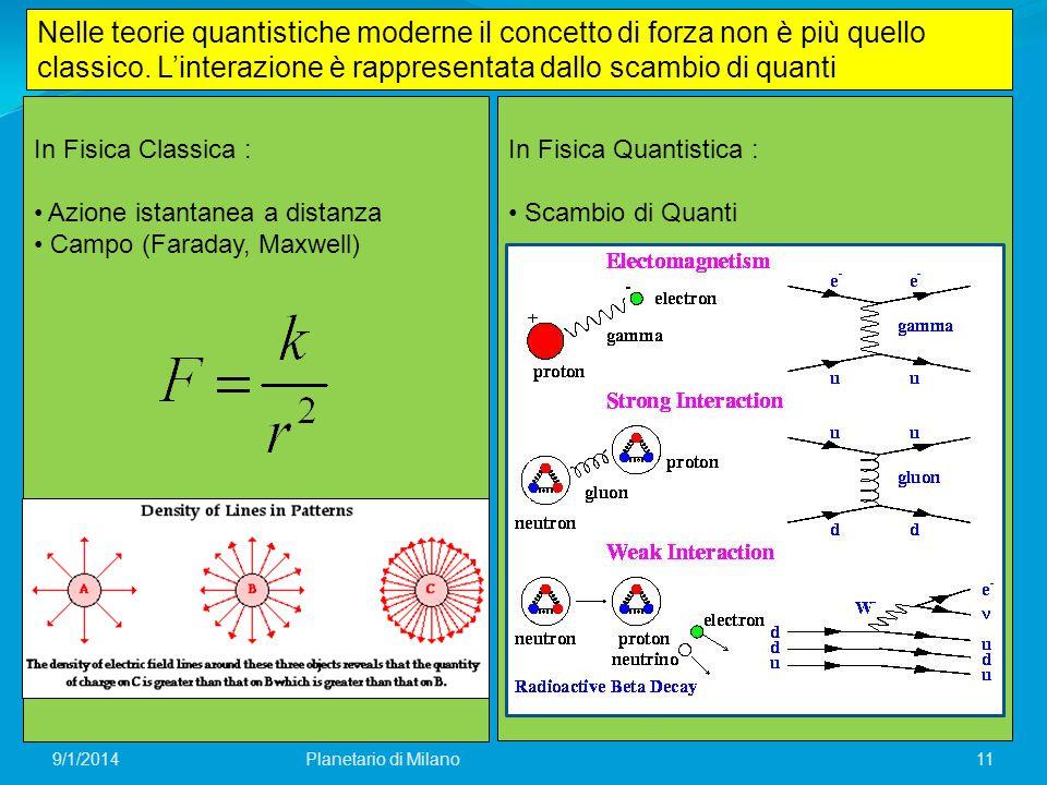 Nelle teorie quantistiche moderne il concetto di forza non è più quello classico. L'interazione è rappresentata dallo scambio di quanti