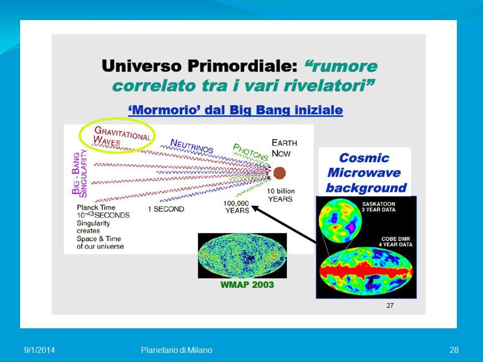 4/6/2017 Planetario di Milano