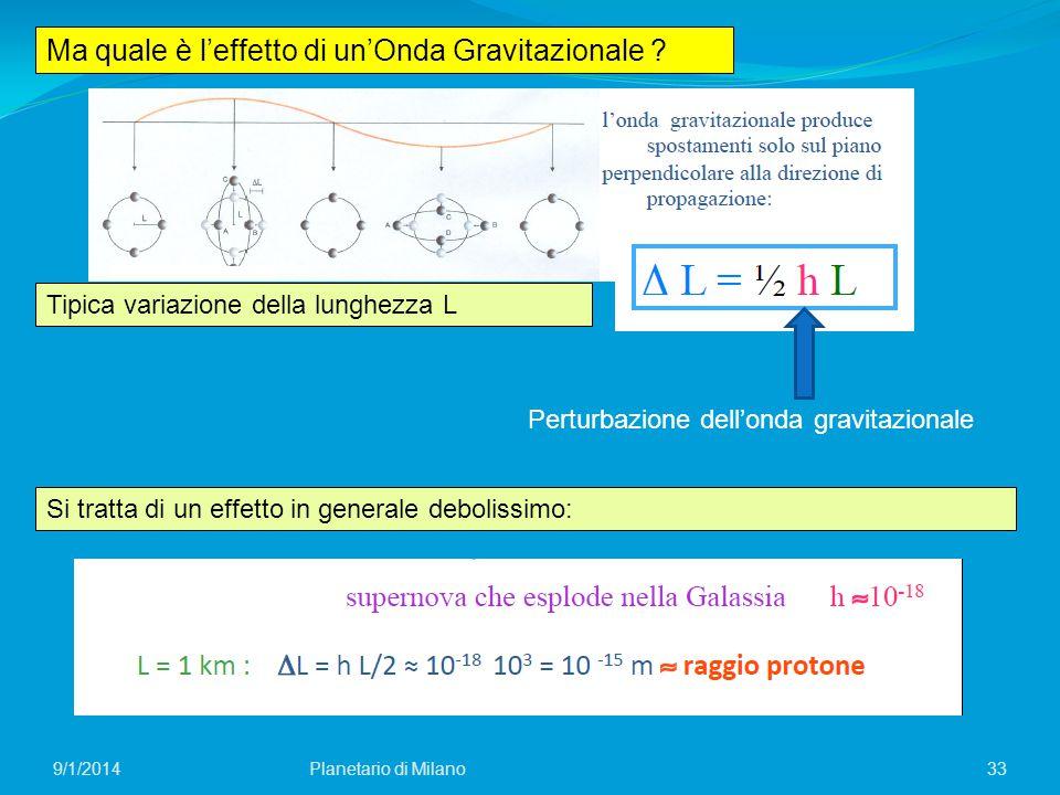 Perturbazione dell'onda gravitazionale